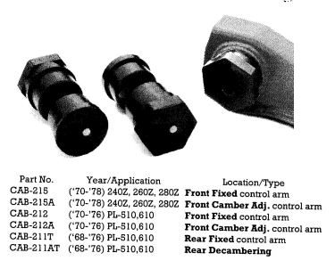 Polyurethane Control Arm Bushings