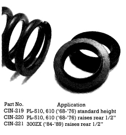 Polyurethane 510 Rear Coil Insulators