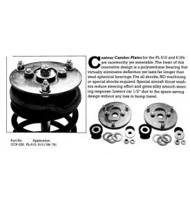 Contour Camber Plates