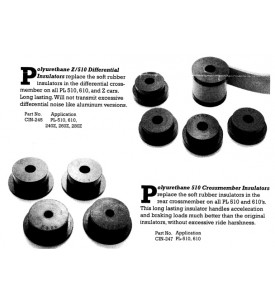 Polyurethane 510 Crossmember Insulator