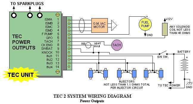 Top End Performance - Electromotive Sensors and Technical ... D Y Fuel Injector Wiring Diagram on